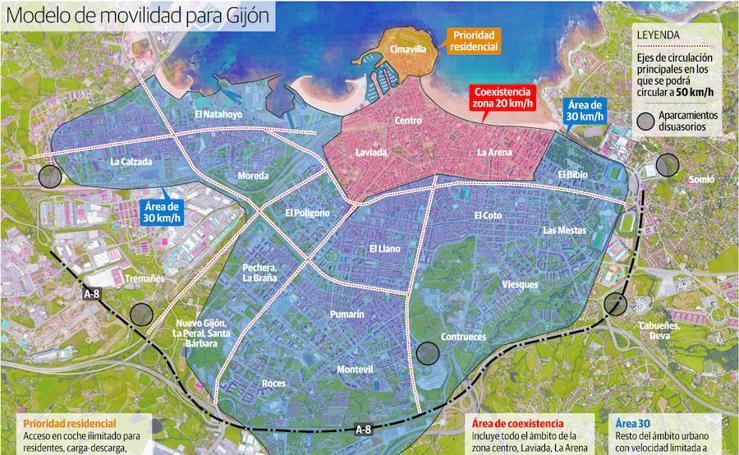 Modelo de movilidad para Gijón
