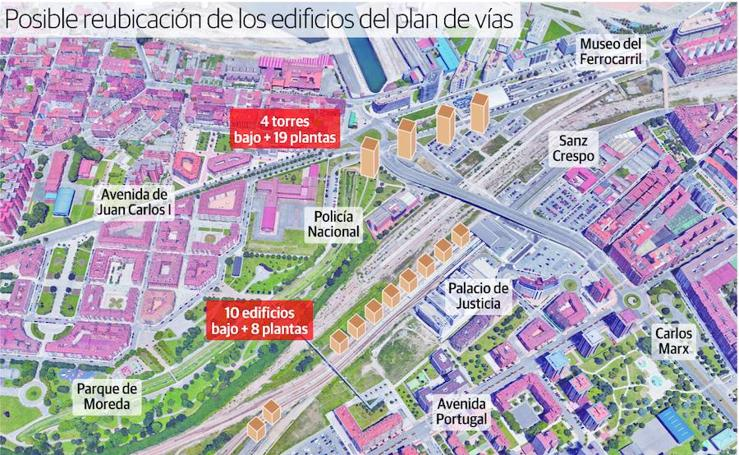Posible reubicación de los edificios del plan de vías