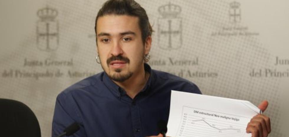 Podemos acusa al PSOE de «hacer trampa y de ocultar pacientes en lista de espera»