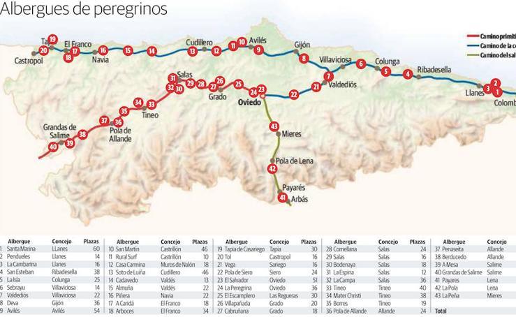 Albergues de peregrinos en Asturias