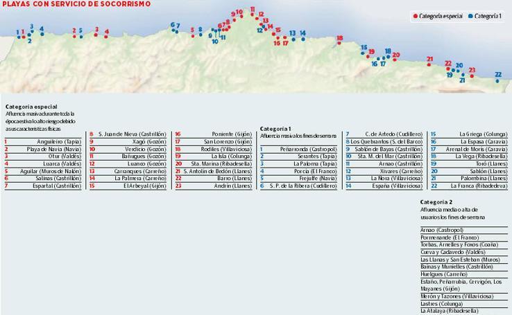 Playas con servicio de socorrismo en Asturias