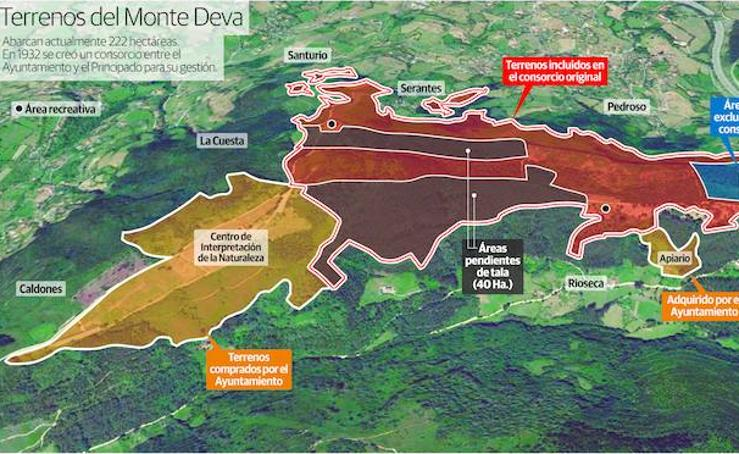 Terrenos del Monte Deva