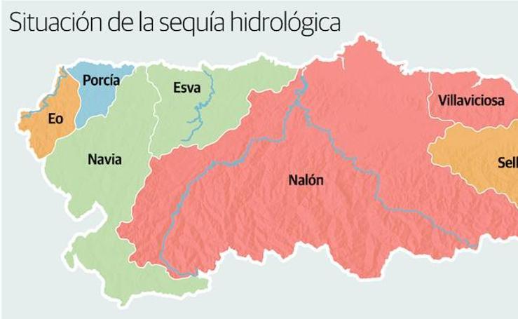 Situación de la sequía hidrológica
