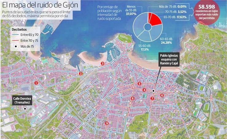 El mapa del ruido de Gijón