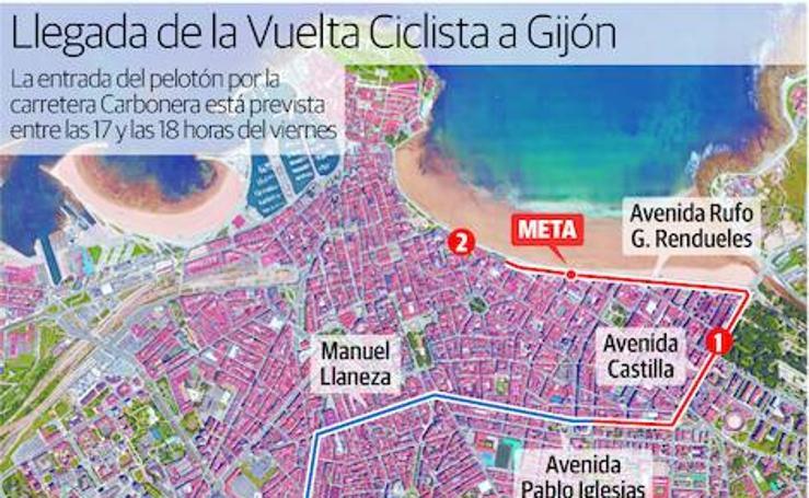 Llegada de la Vuelta Ciclistsa a Gijón