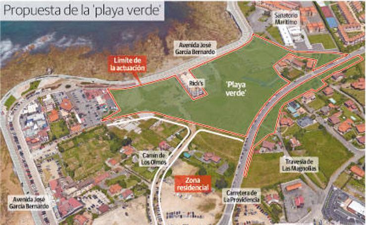 Propuesta de la 'playa verde'