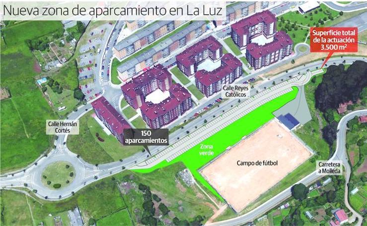 Nueva zona de aparcamiento en La Luz, en Avilés