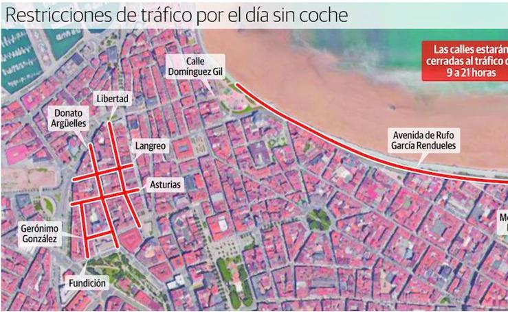 Restricciones de tráfico por el día sin coche