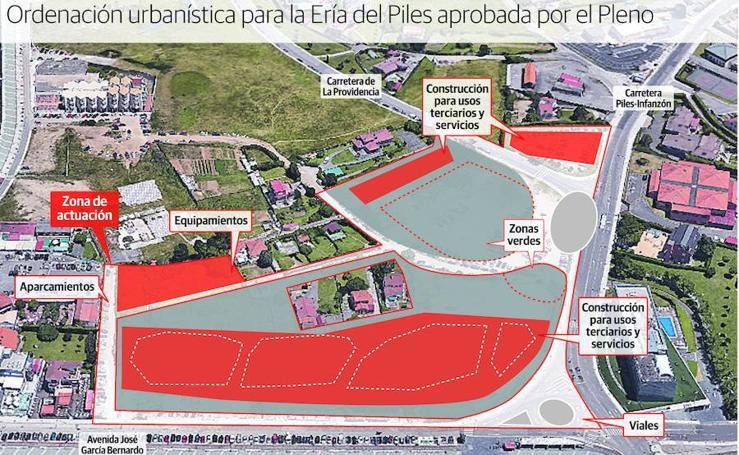 Ordenación urbanística para la Ería del Piles aprobada por el Pleno