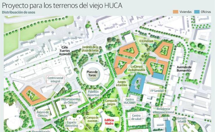 Proyecto para los terrenos del viejo HUCA