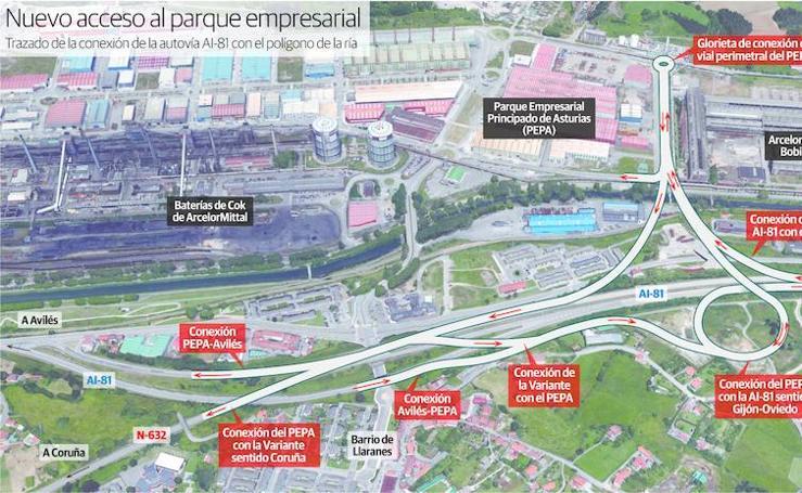 Nuevo acceso al parque empresarial