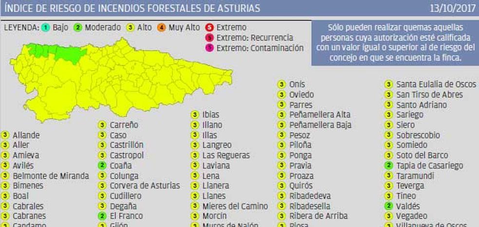 El índice de riesgo de incendios forestales en Asturias es alto