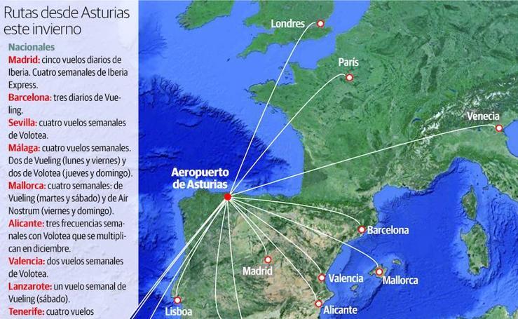 Rutas desde Asturias este invierno