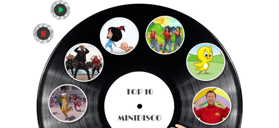 Diez canciones para organizar una minidisco en casa
