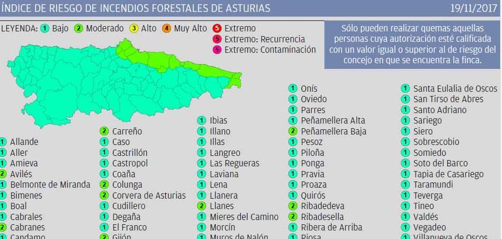 El índice de riesgo de incendios forestales es moderado en el centro y oriente de Asturias