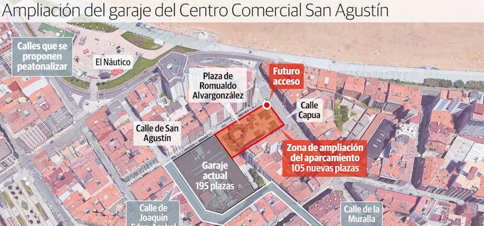 Los propietarios del Centro San Agustín plantean ampliar hasta 300 plazas su garaje