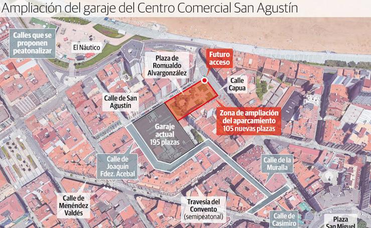 Ampliación del garaje del Centro Comercial San Agustín