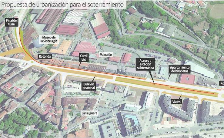 Propuesta de urbanización para el soterramiento