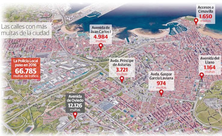 Las calles con más multas de la ciudad
