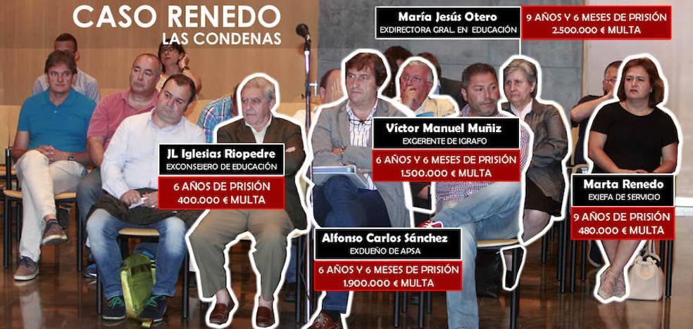 La Fiscalía no recurrirá la sentencia dictada por el 'caso Renedo'