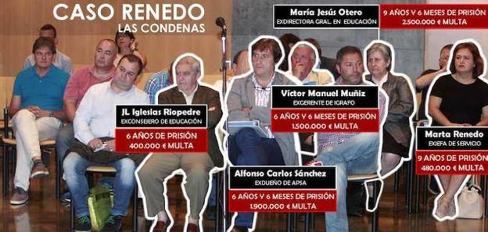 Todos los condenados del 'caso Renedo' recurren y las acusaciones renuncian