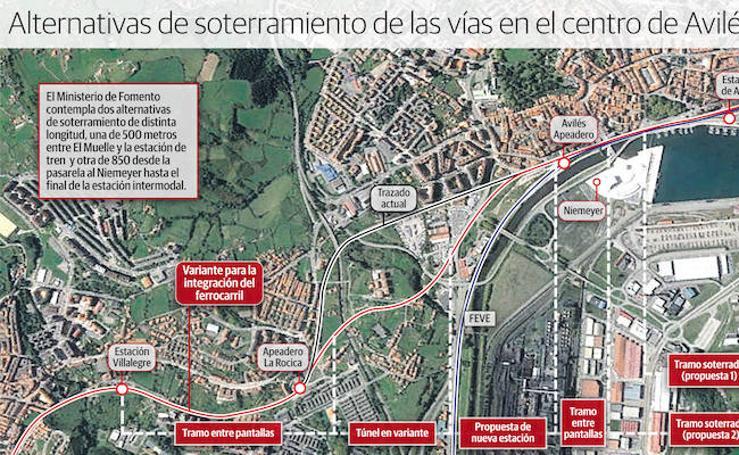 Alternativas de soterramiento de las vías en el centro de Avilés
