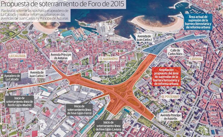 Propuesta de soterramiento de Foro de 2015