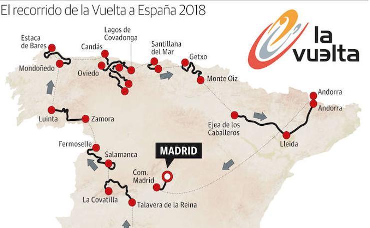 El recorrido de la Vuelta a España 2018
