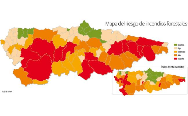 El 44% de Asturias presenta riesgo «alto o muy alto» de padecer nuevos incendios