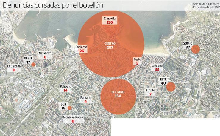 Denuncias cursadas por el botellón en Gijón