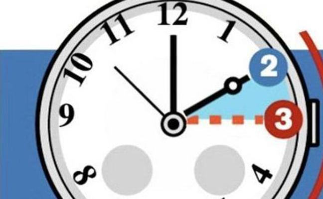 Esta noche cambia la hora