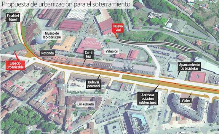 Propuesta de urbanización para el soterramiento de Langreo