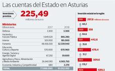 El Gobierno plantea invertir 127 millones en la variante de Pajares y 50 en la red vial asturiana