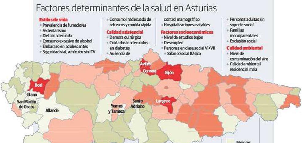 Los habitantes de Avilés, Langreo, Corvera, Boal y Gijón llevan la vida menos sana