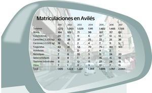 La matriculación de turismos crece un 16,5%