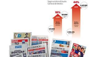 EL COMERCIO supera los 161.000 lectores