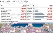 El comercio local facturó más de tres millones en ventas a 2.062 beneficiarios de la renta social