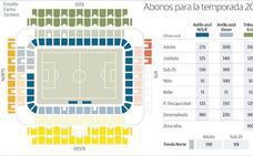 Real Oviedo   Los abonos mantienen sus precios