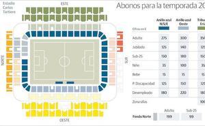 Real Oviedo | Los abonos mantienen sus precios
