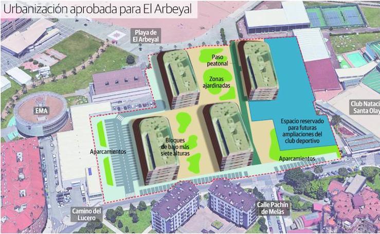 Urbanización aprobada para El Arbeyal