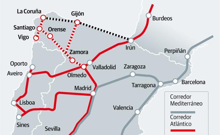 Propuesta española del Corredor Atlántico