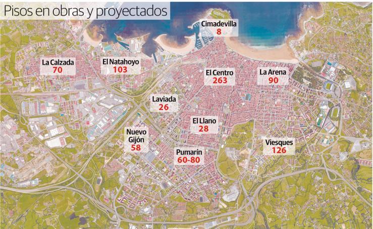 Pisos en obras y proyectados en Gijón