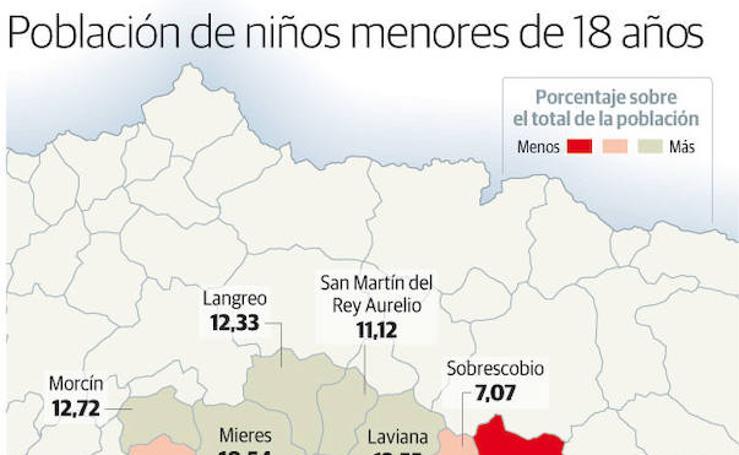 Población de niños menores de 18 años en las cuencas