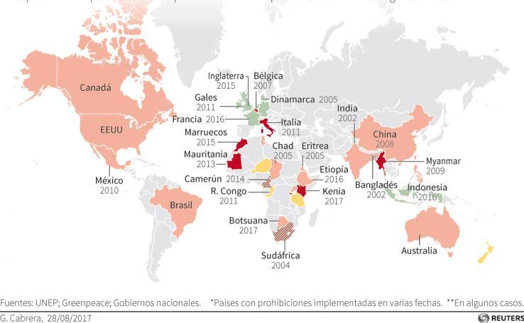 Países con prohibición de su de bolsas de plástico
