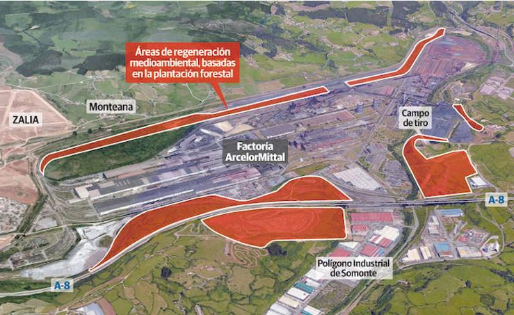 Plan General de Ordenación de Gijón: Arcelor