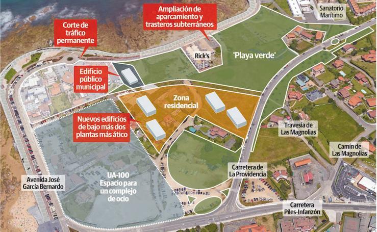 Plan General de Ordenación de Gijón: Rick's