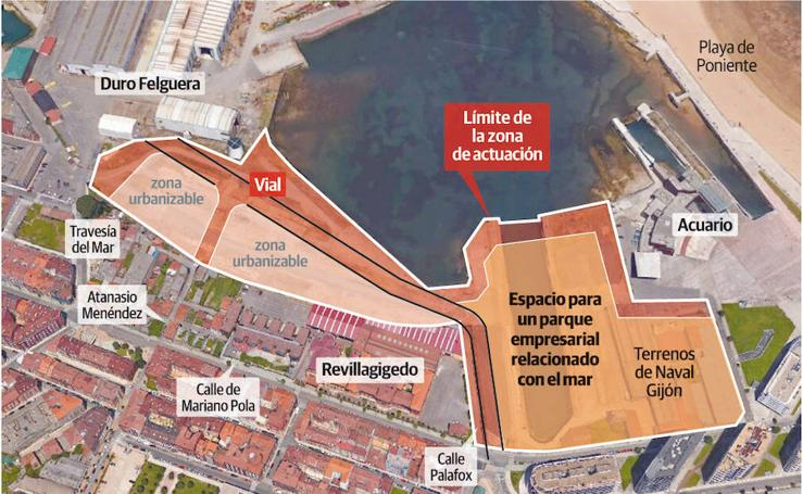 Plan General de Ordenación de Gijón: Naval Gijón