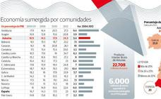 Hacienda deja de recaudar en Asturias 6.000 millones de euros por la economía sumergida