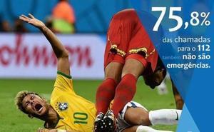 El 112 portugués aprovecha el 'teatro' de Neymar para una campaña contra las emergencias falsas