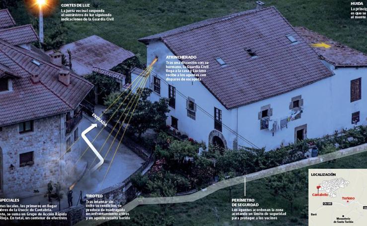 Huida de película en Cantabria